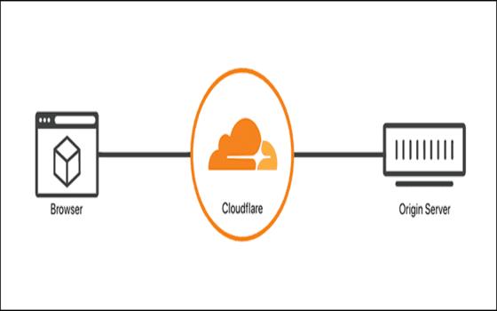 DNS Tercepat Di Indonesia Cloudfare DNS Dd480