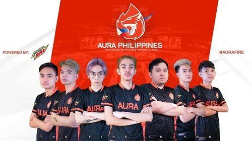 Aura PH De644