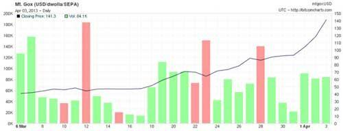Apa Yang Bisa Dibeli Dengan Bitcoin 1