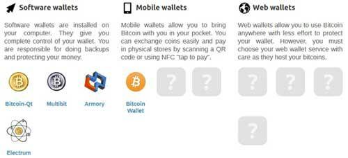Apa Yang Bisa Dibeli Dengan Bitcoin 3 1