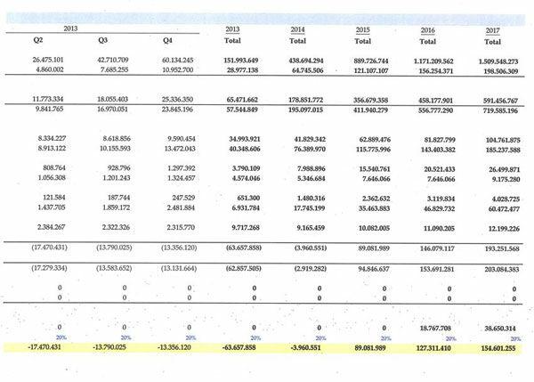 Zalora Rugi 900 Milliar Sepanjang 2012 2