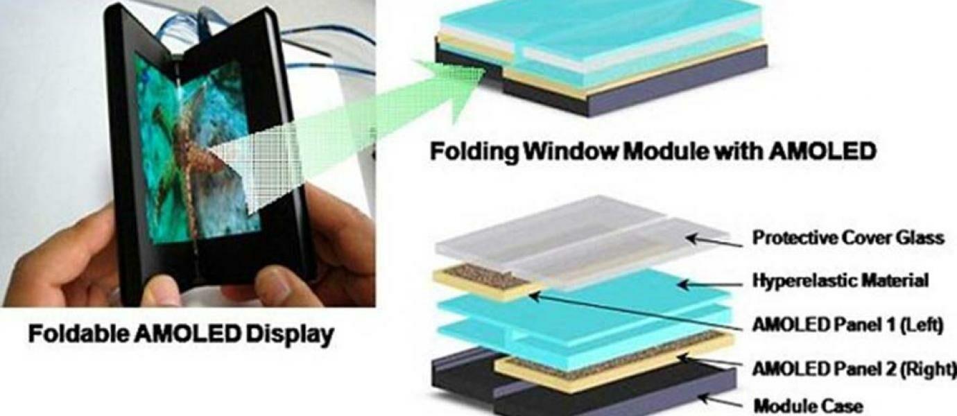 Samsung Rancang Smartphone Dengan Layar Bisa Di Lipat JalanTikuscom