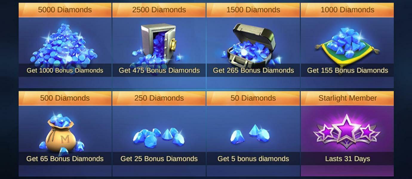 3 Cara Mendapatkan Diamonds Gratis di Mobile Legends : Bang bang