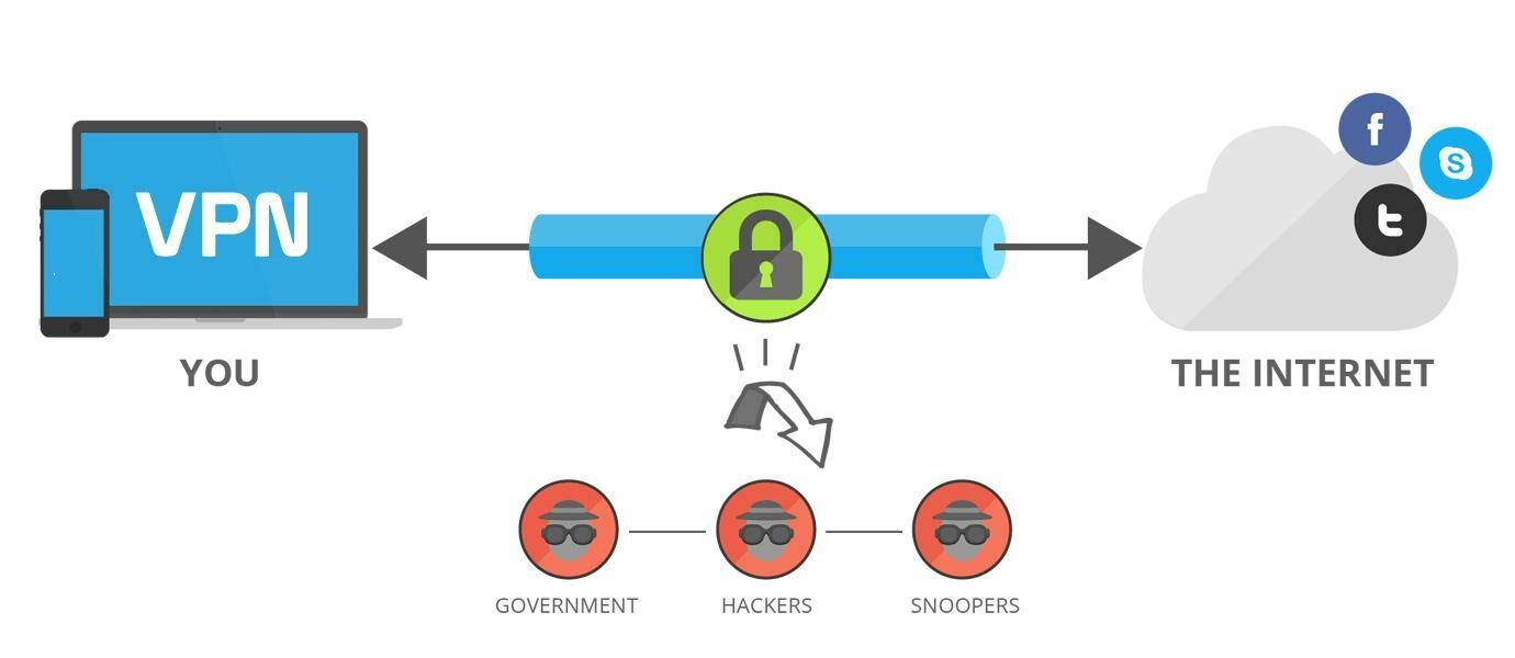 5 Bahaya Browsing Pakai VPN Gratis
