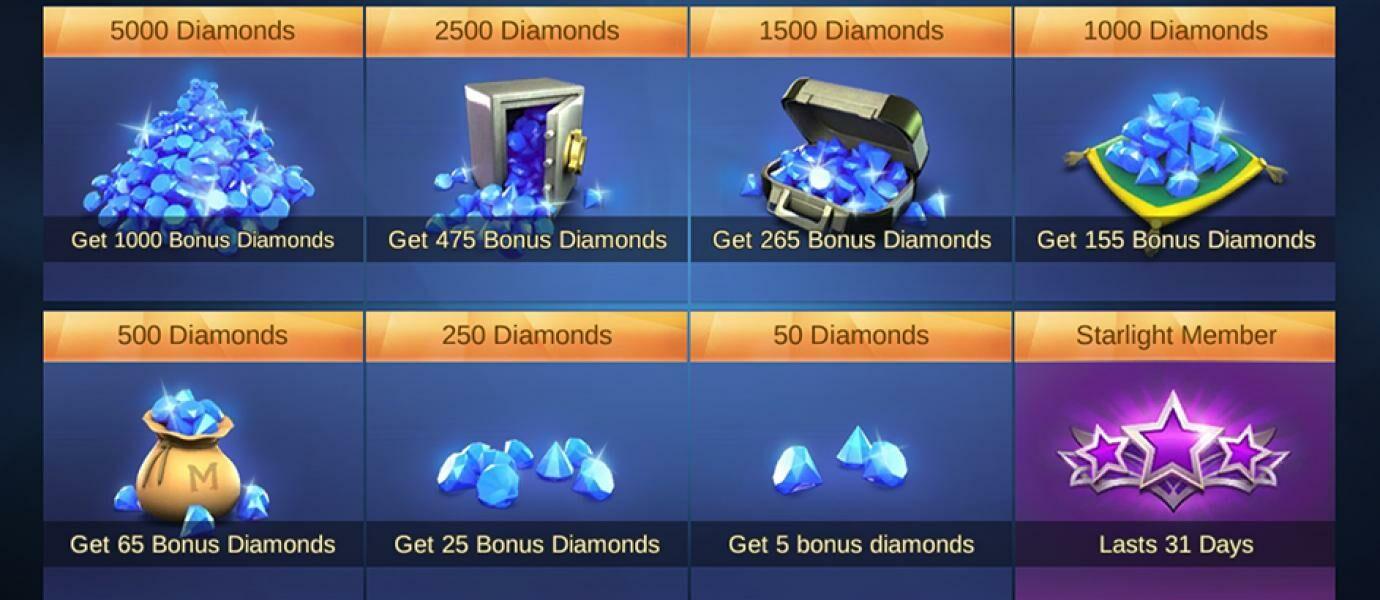 Hasil gambar untuk Nominal Diamonds mobile legends
