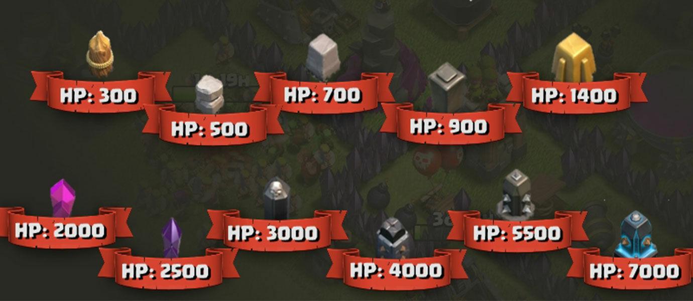 Strategi Memilih Waktu yang Tepat Untuk Upgrade Wall Clash of Clans