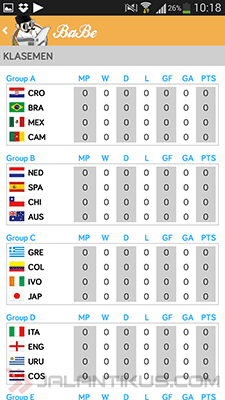 Jadwal Pertandingan Dan Informasi Piala Dunia 2014 Lengkap Di BaBe 5