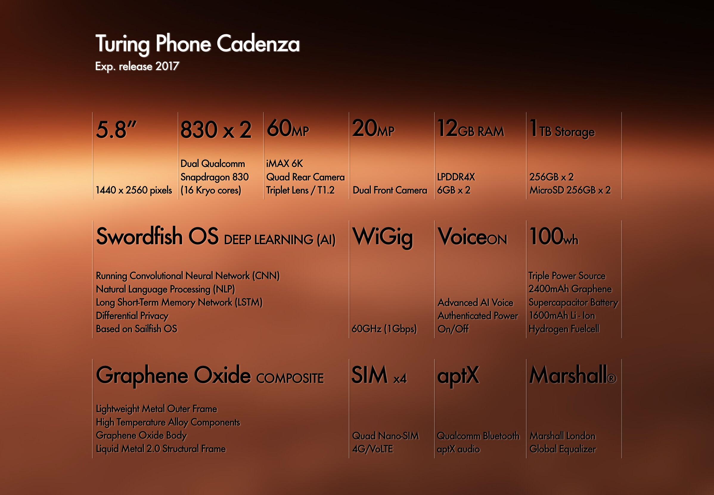 smartphone-dengan-ram-paling-besar