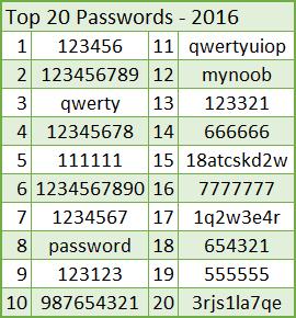 Cara Hack Password Hacker 4