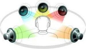 Foto Soundencore Surroundheadphone