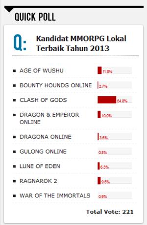 Game Online Clash Of Gods Indonesia 1