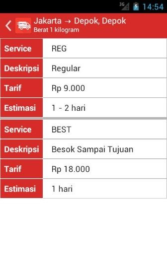 Aplikasi Cek Ongkir SiCepat Ekspres A603b