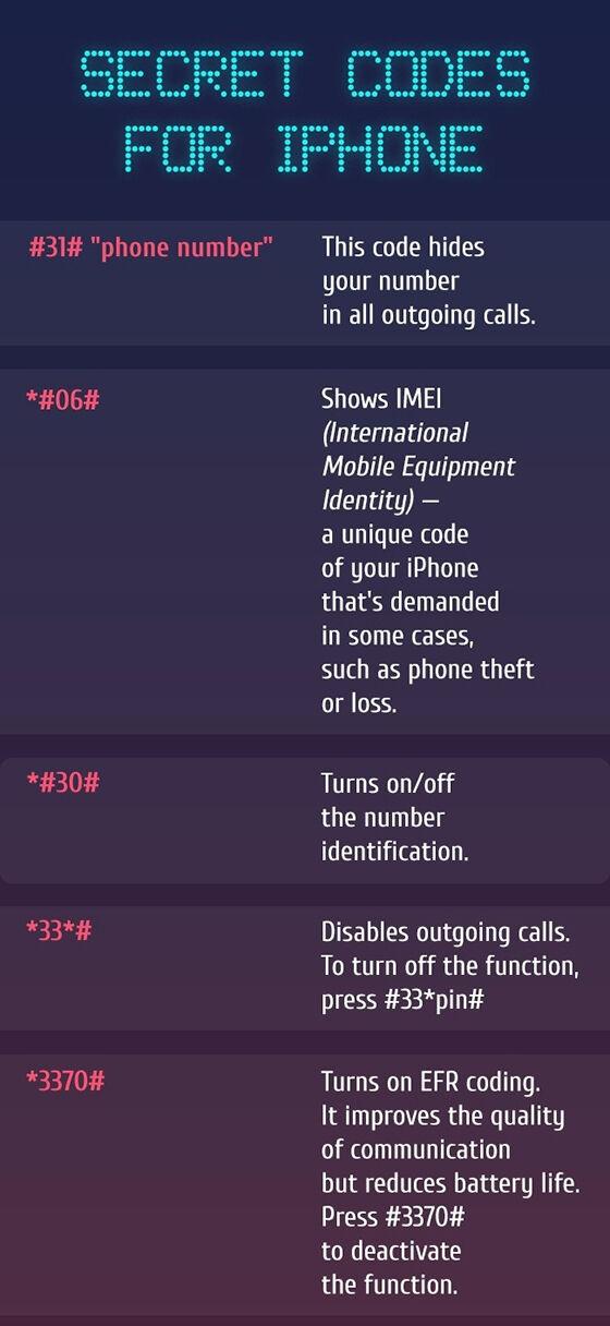 kode rahasia iphone