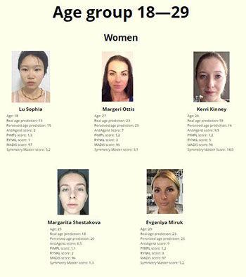 Kontes Kecantikan Dengan Juri Robot Usia 18 Wanita