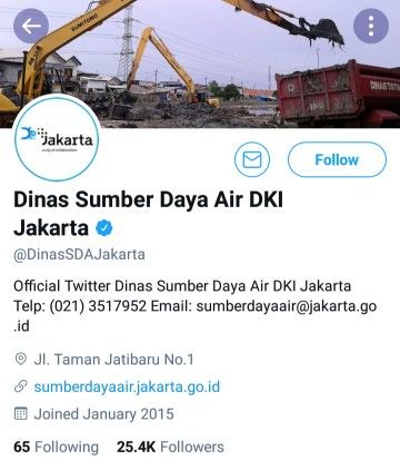 Dinas Sda Jakarta Peta Banjir Jakarta Hari Ini Dec9a