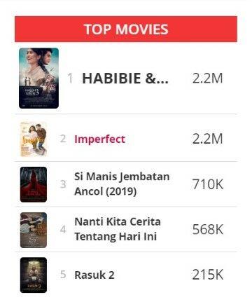 Top Movies 08eaa