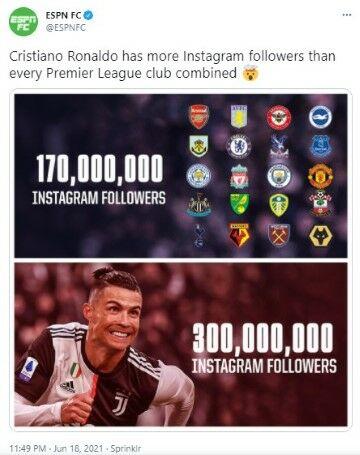 Jumlah Pengikut Cristiano Ronaldo E7b31