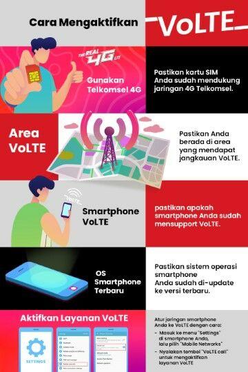 Layanan Volte Telkomsel 1bfcd
