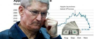iPhone Resmi Bangkrut dan Banting Harga 40%? Ini Dia Penjelasan Sebenarnya!
