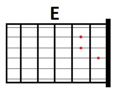 Kunci Gitar E C82a6