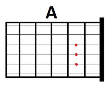 Kunci Gitar A C5703