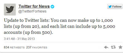Twitter Update Twitter Lists