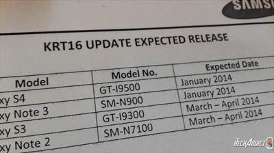 Galaxy S4%20dan Galaxy Note 3 Akan Menggunakan Android KitKat