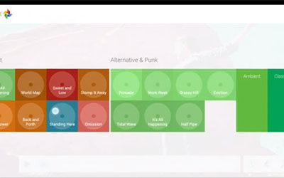 Google Luncurkan Fitur Baru Edit Video Auto Awesome Movie 3