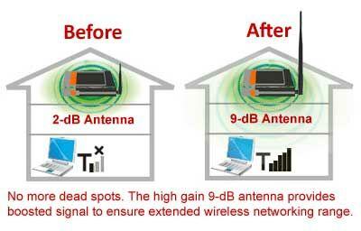 cara mengatasi koneksi wifi lambat 4