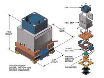 5 Jenis Sistem Pendingin Komputer 5