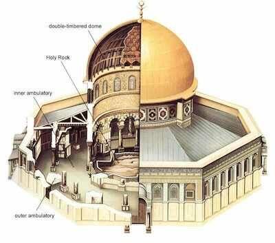 Perbedaan Masjidil Aqsa Dan Dome Of The Rock 5bf12