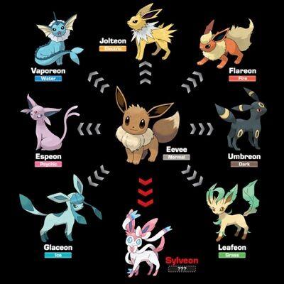 Evolusi Eevee Pokemon Go 7
