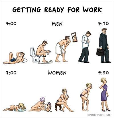 Perbedaan Laki Laki Dan Perempuan 6