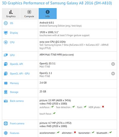 Galaxy A8 Benchmark