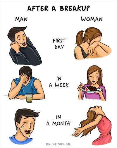 Perbedaan Laki Laki Dan Perempuan 13