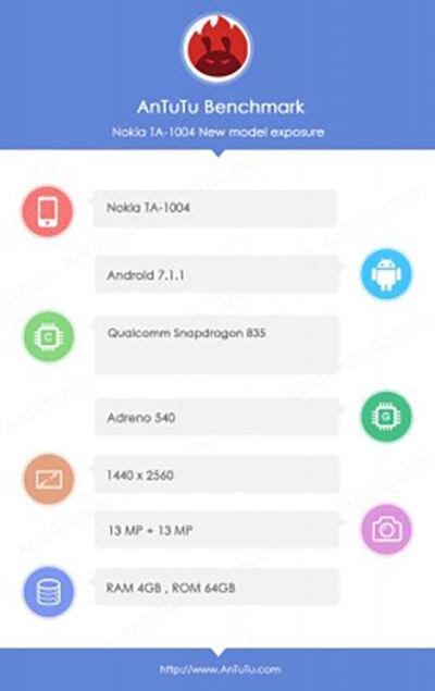 Nokia 9 Snapdragon 835