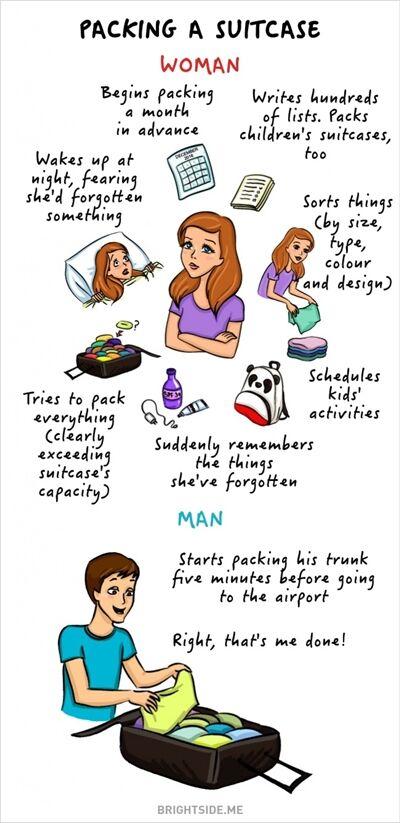 Perbedaan Laki Laki Dan Perempuan 10