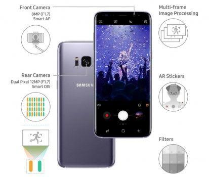 Samsung Galaxy S8 Kamera 3be50