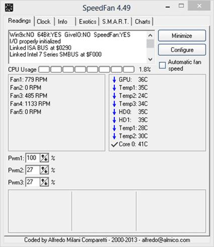 Cara Mudah Monitor Suhu Komputer Speedfan 2