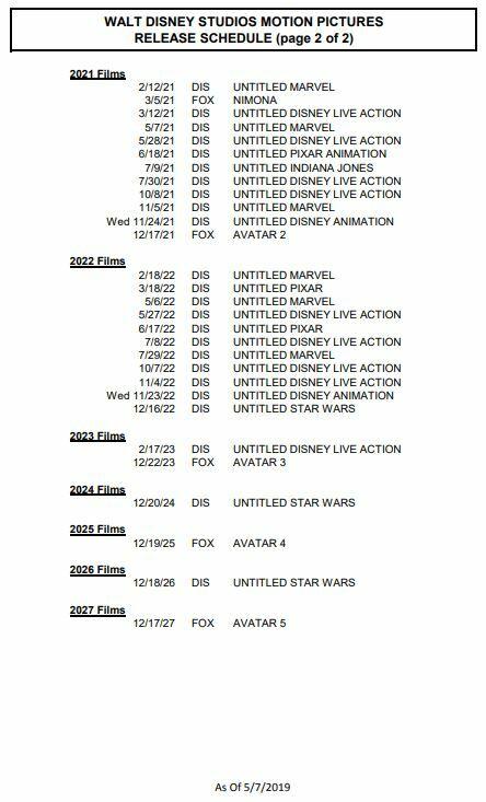 Disney Akan Merilis 63 Film Hingga 2027 List 2 0fa77