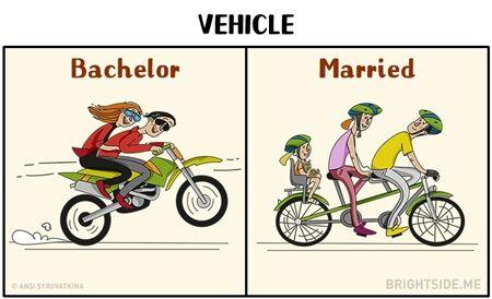 Perbedaan Laki Laki Sebelum Dan Sesudah Menikah 9