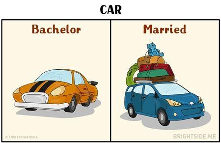 Perbedaan Laki Laki Sebelum Dan Sesudah Menikah 6