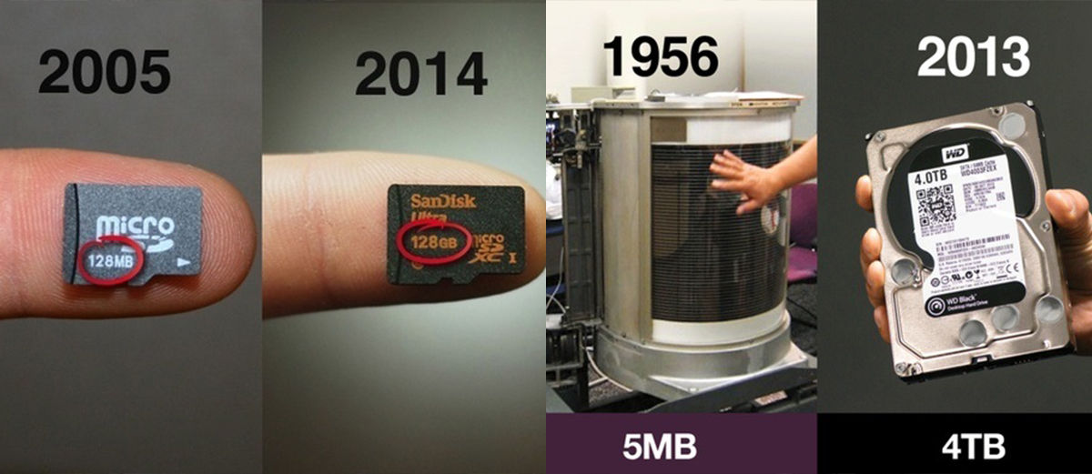 Perbandingan Media Penyimpanan dari Zaman Dulu dan Sekarang