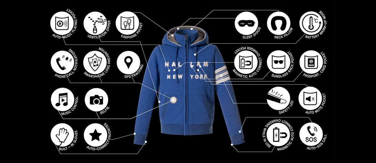 Jaket Pintar Ini Punya 29 Fungsi Unik yang Membuat Hidupmu Jadi Lebih Mudah