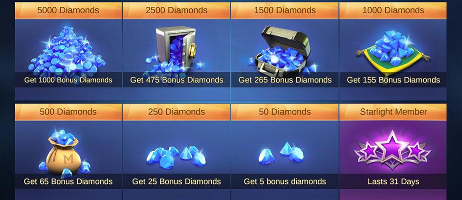 Lebih Murah! Begini Cara Beli Diamonds Mobile Legends di Codashop