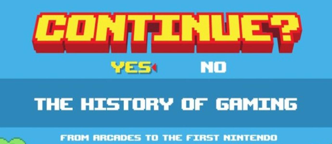 9 Fakta Mengejutkan Mengenai Sejarah Video Game