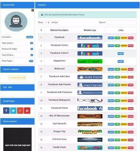 Buat Link Phising Di Web 49932