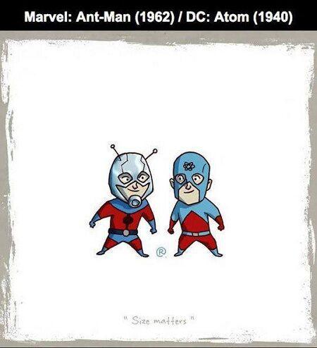 Karakter Ds Vs Marvel 11