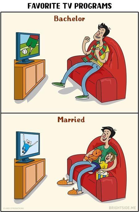 Perbedaan Laki Laki Sebelum Dan Sesudah Menikah 2