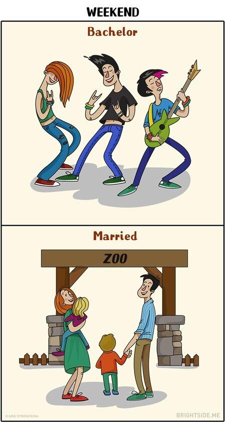 Perbedaan Laki Laki Sebelum Dan Sesudah Menikah 1
